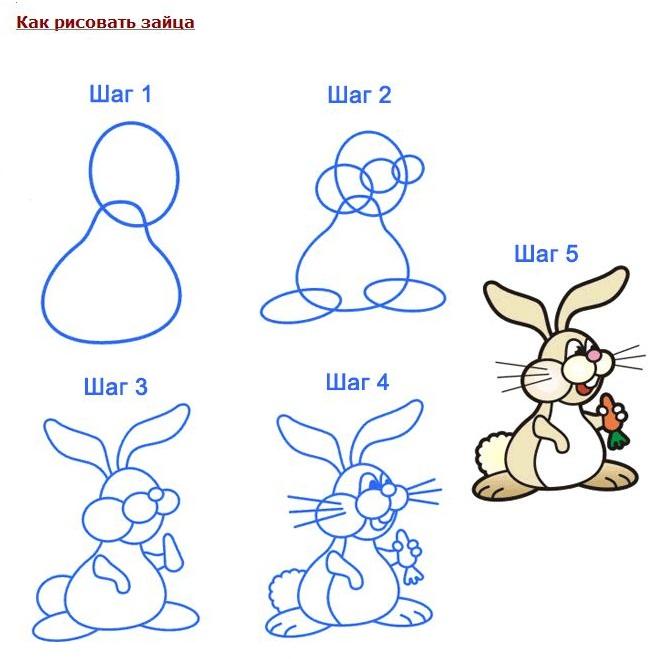 В этом разделе множество уроков рисования карандашом для детей и для начинающих в технике.
