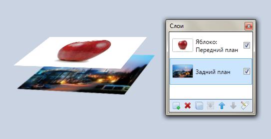 Робота з шарами - уроки малювання в Paint.Net