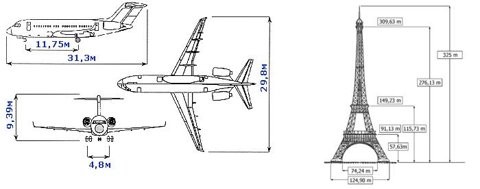 турбореактивный самолет