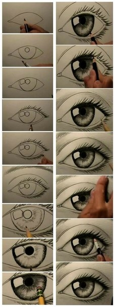 по рисованию глаза.
